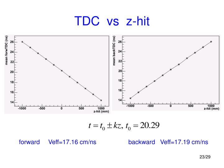 TDC  vs  z-hit