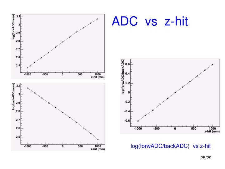 ADC  vs  z-hit