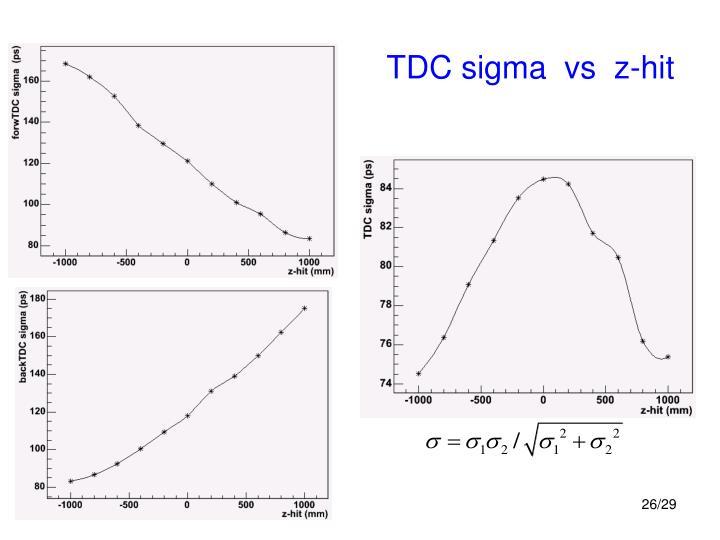 TDC sigma  vs  z-hit