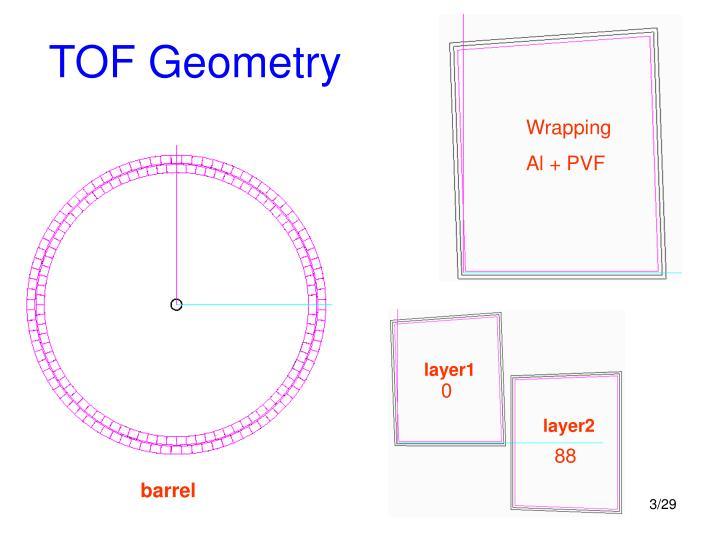 TOF Geometry