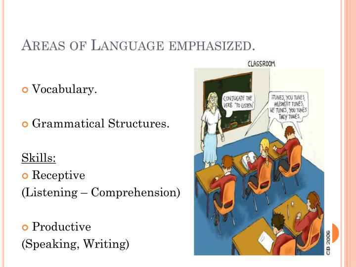 Areas of Language emphasized.