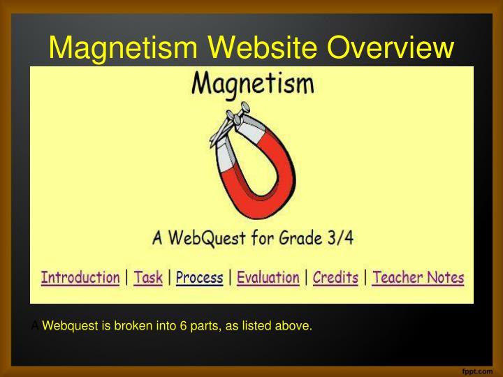 Magnetism Website Overview