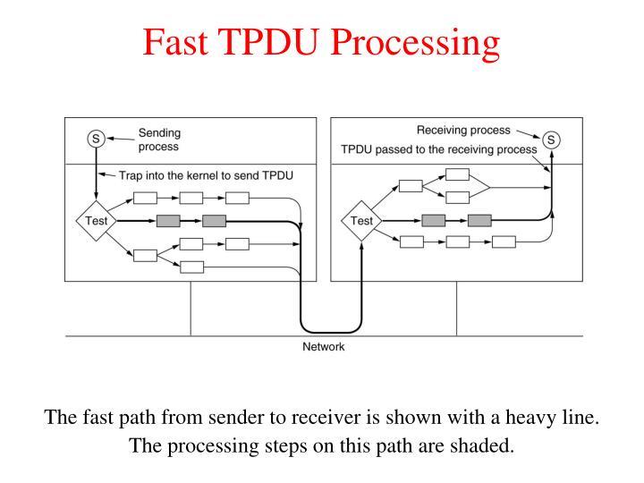 Fast TPDU Processing