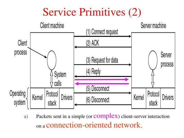 Service Primitives (2)