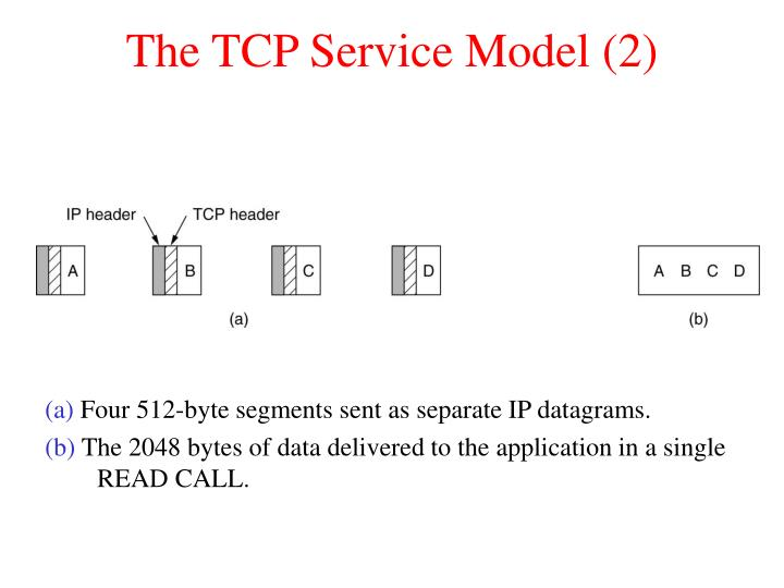 The TCP Service Model (2)