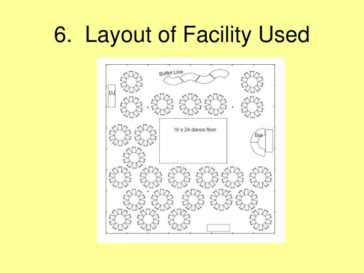 6.  Layout of Facility Used
