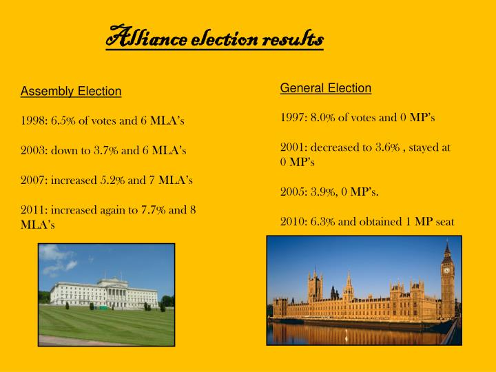 Alliance election results