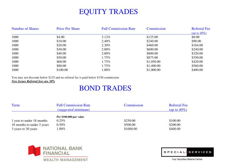 EQUITY TRADES