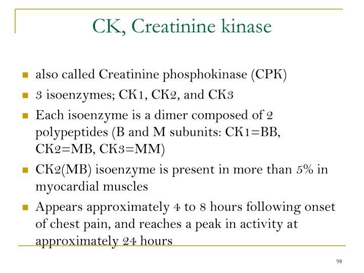 CK, Creatinine kinase