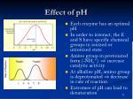 effect of ph