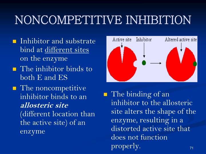Inhibitor and substrate bind at