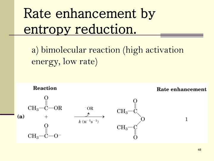 Rate enhancement by entropy reduction.