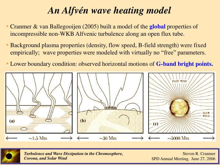 An Alfvén wave heating model