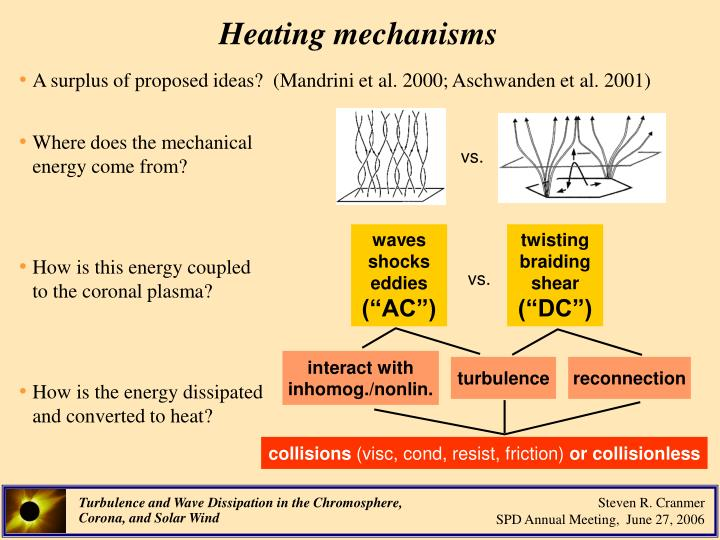 Heating mechanisms