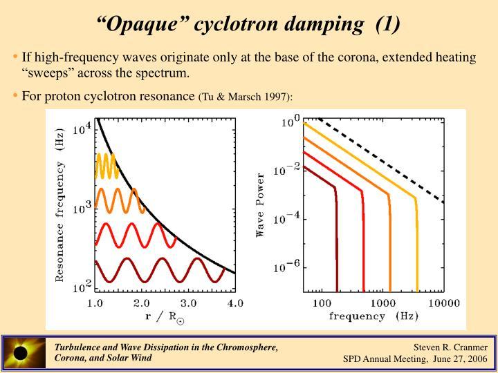 """""""Opaque"""" cyclotron damping  (1)"""