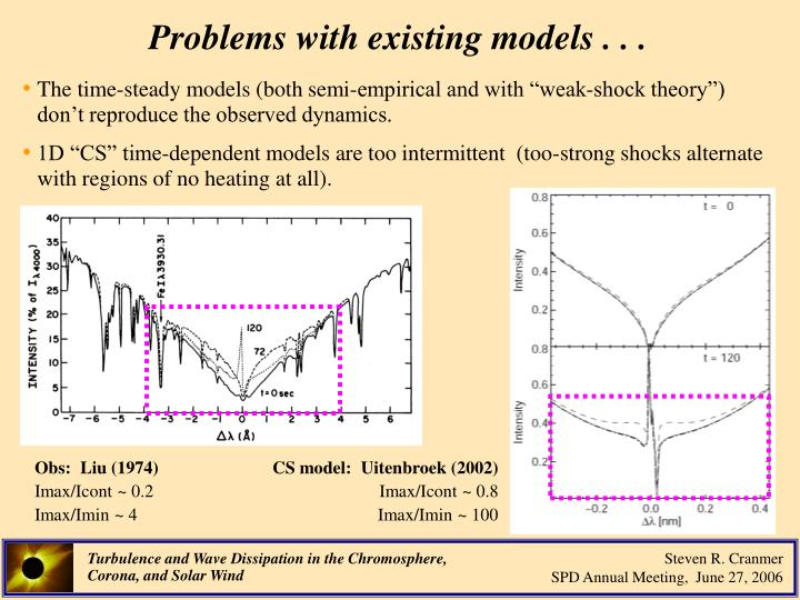 Problems with existing models . . .