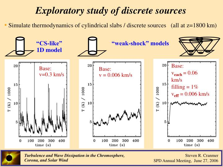 Exploratory study of discrete sources