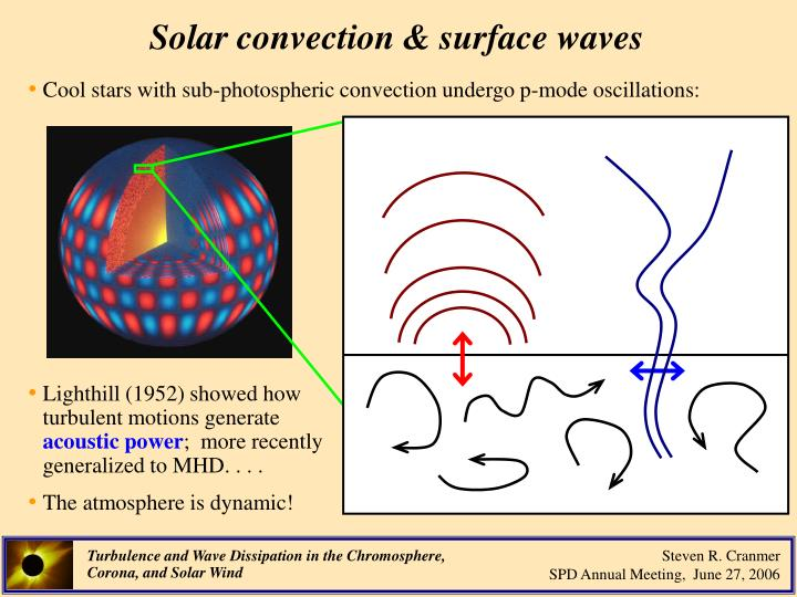 Solar convection & surface waves