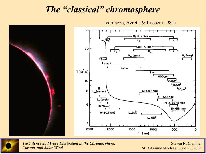 "The ""classical"" chromosphere"