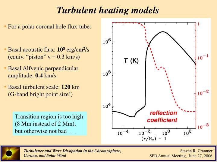 Turbulent heating models
