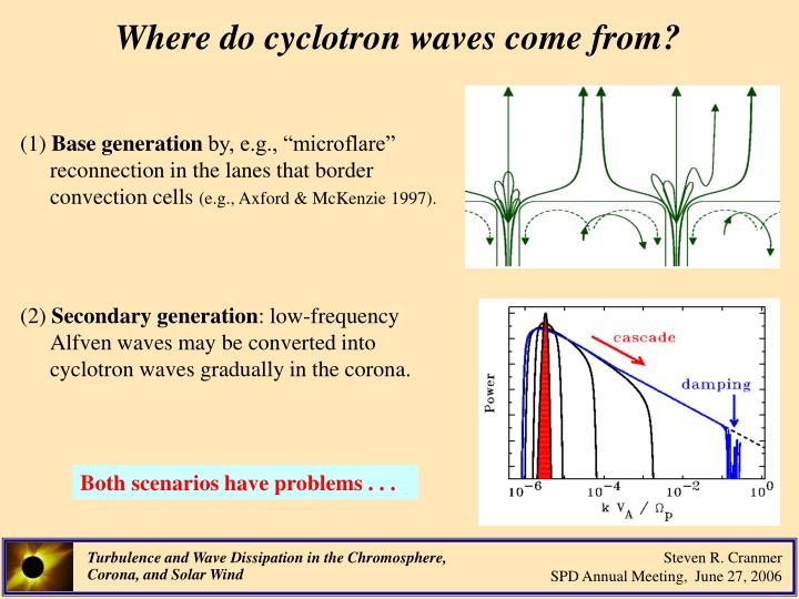 Where do cyclotron waves come from?