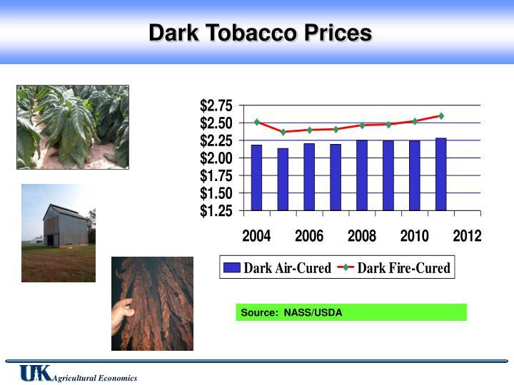 Dark Tobacco Prices