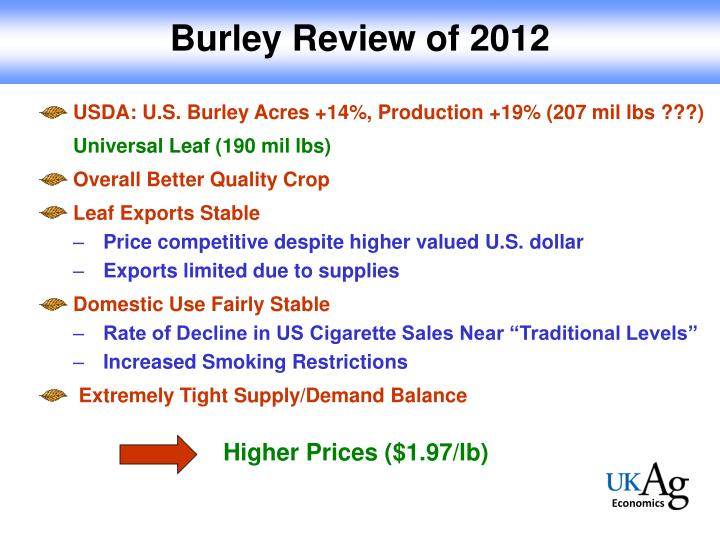 Burley Review of 2012