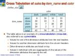 cross tabulation of sales by item name and color
