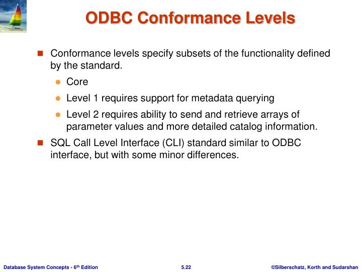 Conformance levels specify subsets of the functionality defined by the standard.