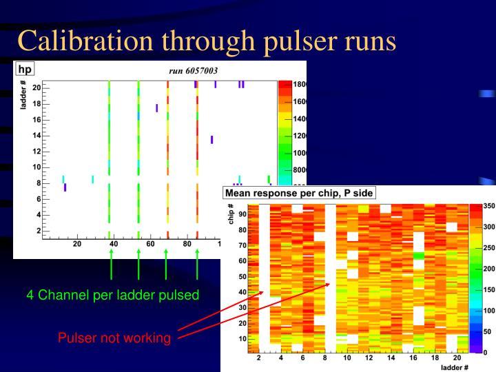 Calibration through pulser runs