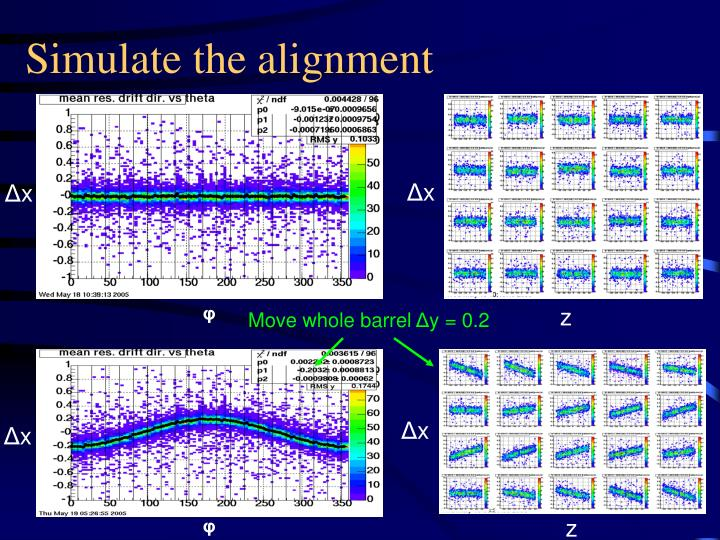 Simulate the alignment