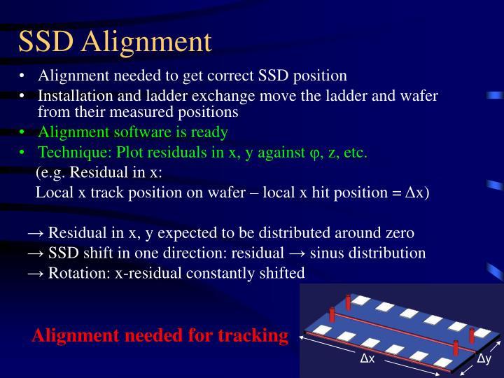 SSD Alignment