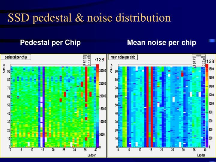 SSD pedestal & noise distribution