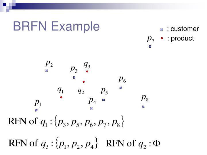 BRFN Example