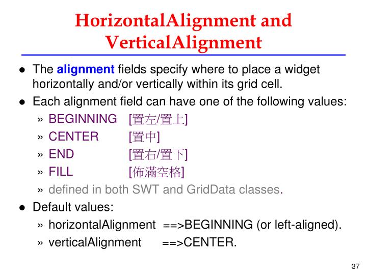 HorizontalAlignment and VerticalAlignment