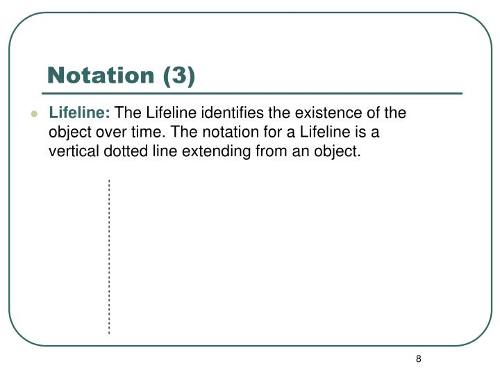 Notation (3)