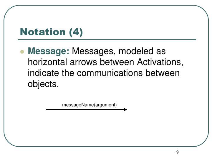 Notation (4)