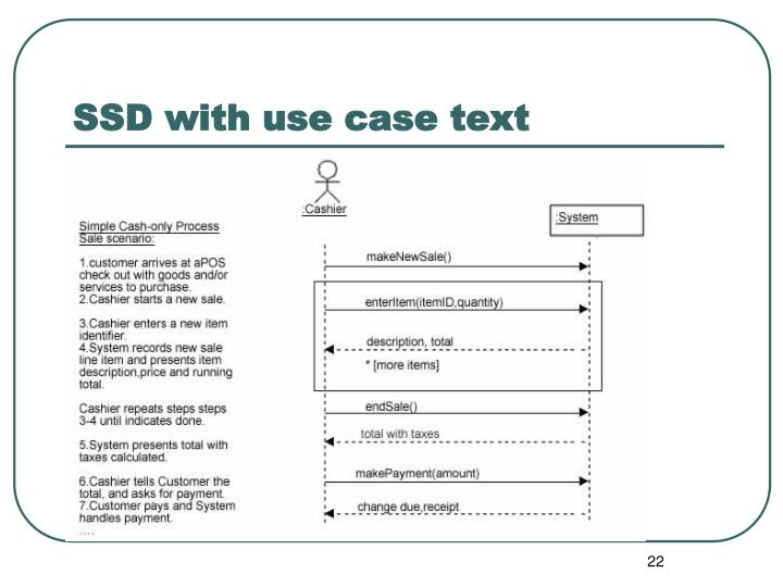 SSD with use case text