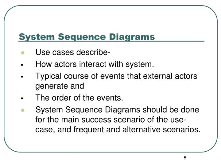 System Sequence Diagrams