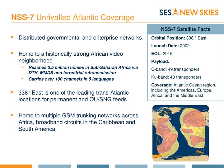 NSS-7 Satellite Facts
