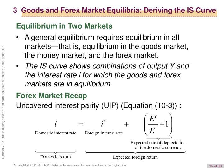 Forex equilibrium