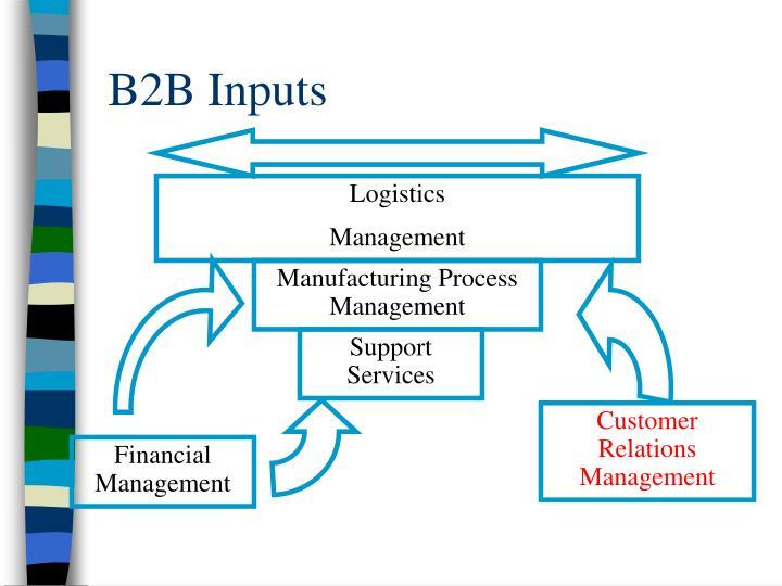 B2B Inputs