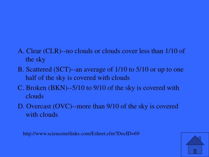 A. Clear (CLR)--no clouds or clouds cover less than 1/10 of the sky