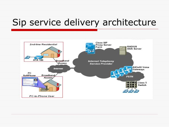 Sip service delivery architecture