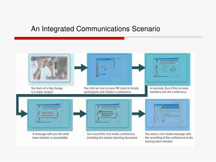 An Integrated Communications Scenario