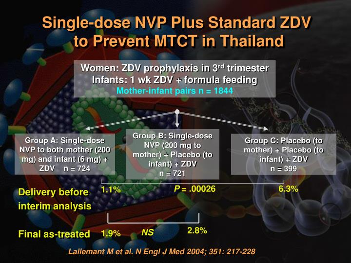 Single-dose NVP Plus Standard ZDV