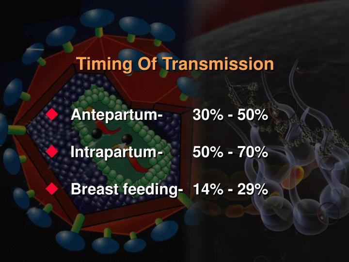 Timing Of Transmission