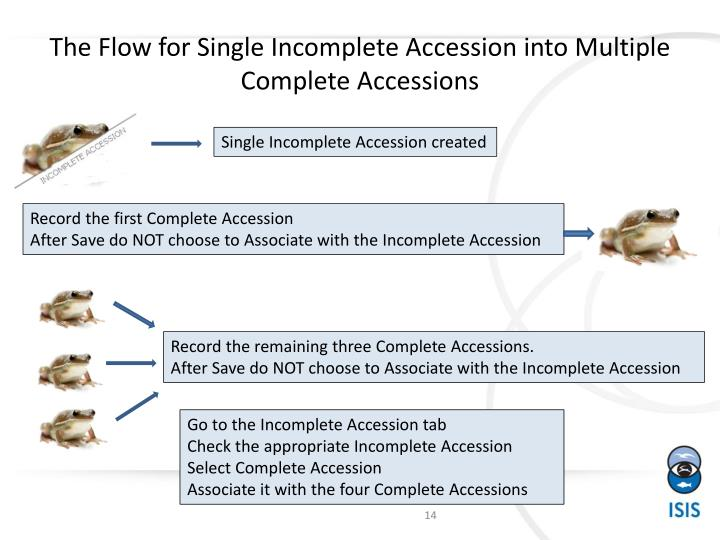 The Flow for Single Incomplete Accession into Multiple Complete Accessions
