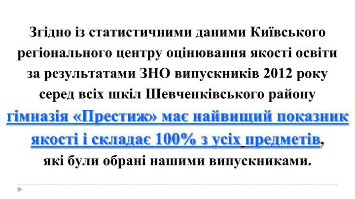 Згідно із статистичними даними Київського