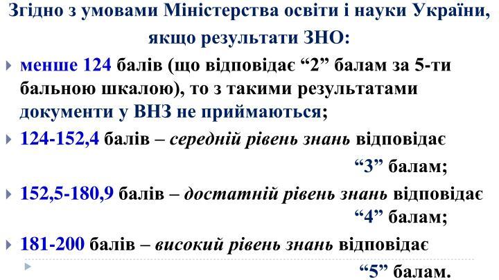 Згідно з умовами Міністерства освіти і науки України,